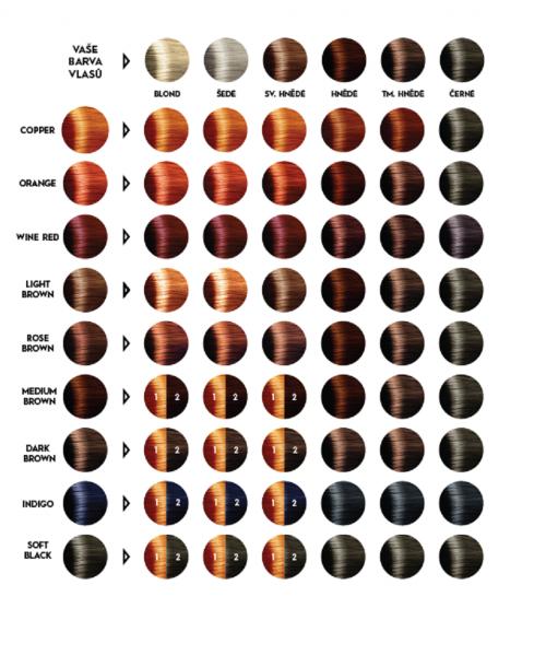 Vzorník přírodních barev na vlasy