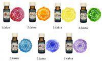 ČAKROVÁ aromaterapie SADA 7 SMĚSÍ 100% přírodních silic